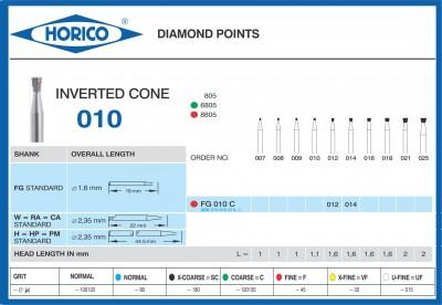 Freza Diamantata Horico FG 010 C