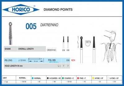 Freza Diamantata Horico FGL 005 018