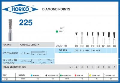 Freza Diamantata Horico FG 225