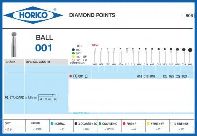Freza Diamantata Horico FG 001C